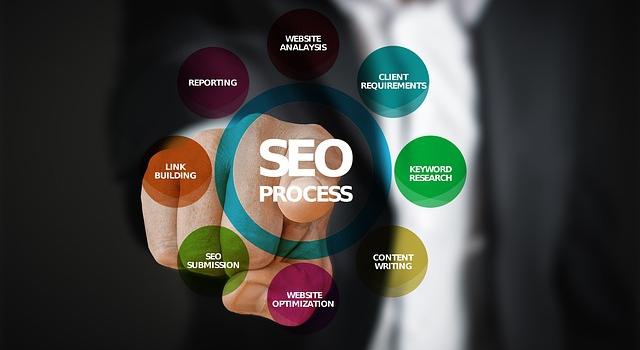 Marketing internetowy – pozycjonowanie stron, reklamy google, co jeszcze?